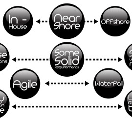 when to use agile and waterfall